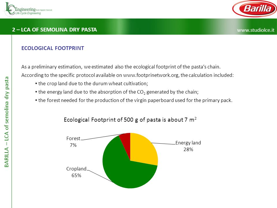 www.studiolce.it BARILLA – LCA of semolina dry pasta ECOLOGICAL FOOTPRINT As a preliminary estimation, we estimated also the ecological footprint of the pastas chain.