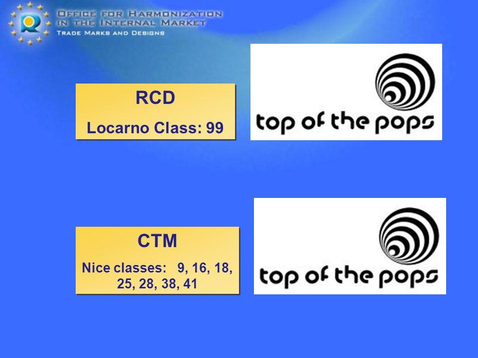 RCD Locarno Class: 99 RCD Locarno Class: 99 CTM Nice classes:9, 16, 18, 25, 28, 38, 41 CTM Nice classes:9, 16, 18, 25, 28, 38, 41