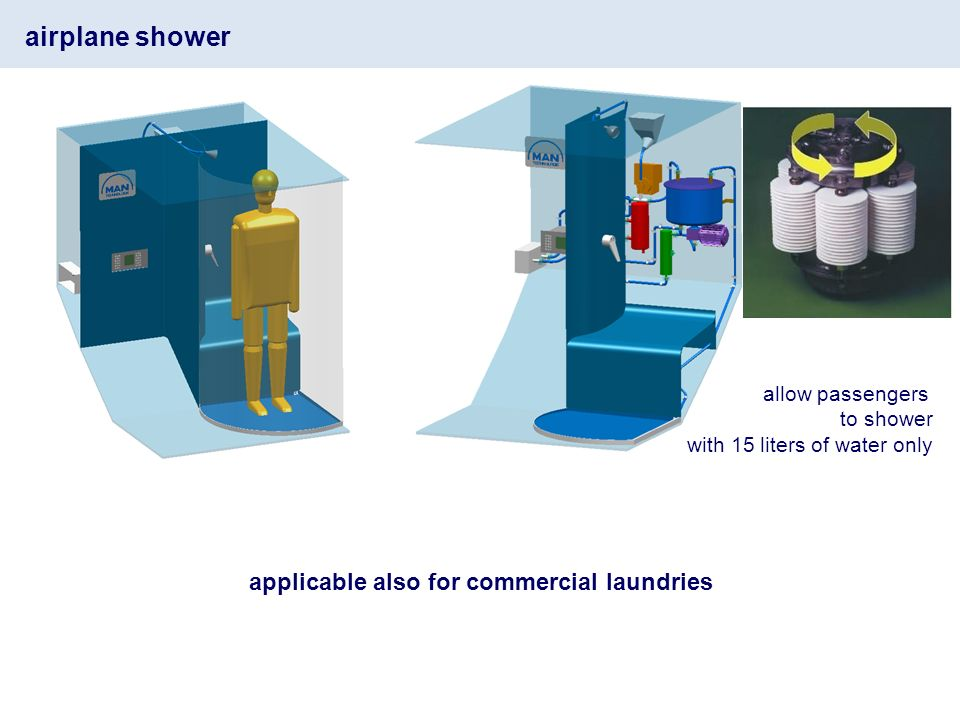 airplane shower allow passengers to shower with 15 liters of water only applicable also for commercial laundries