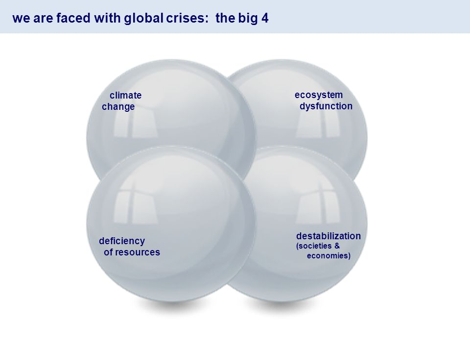 we are faced with global crises: the big 4 ecosystem dysfunction destabilization (societies & economies) deficiency of resources climate change