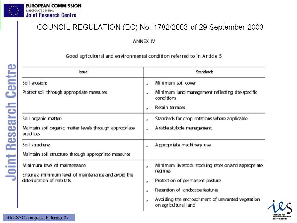 29 5th ESSC congress–Palermo 07 COUNCIL REGULATION (EC) No. 1782/2003 of 29 September 2003