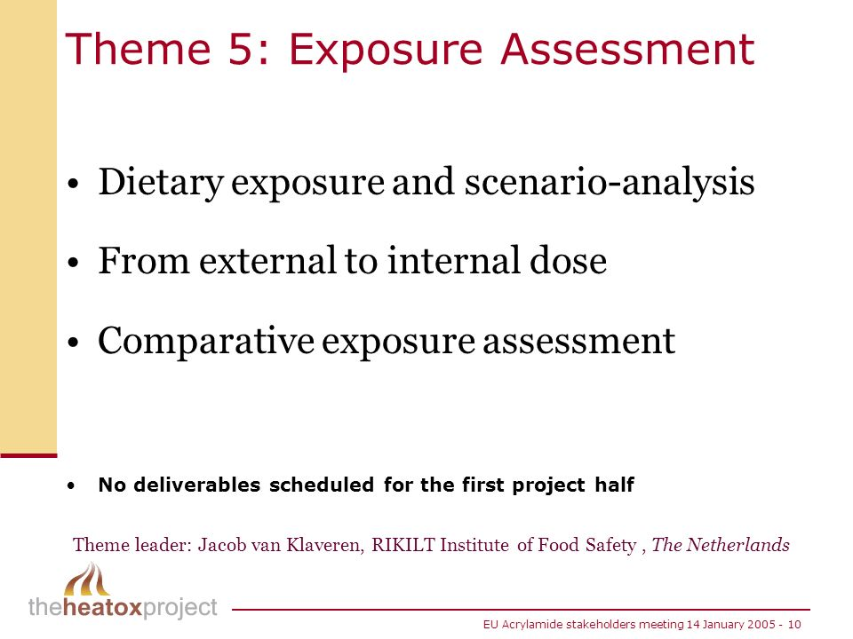 EU Acrylamide stakeholders meeting 14 January 2005 - 10 Dietary exposure and scenario-analysis From external to internal dose Comparative exposure assessment No deliverables scheduled for the first project half Theme 5: Exposure Assessment Theme leader: Jacob van Klaveren, RIKILT Institute of Food Safety, The Netherlands