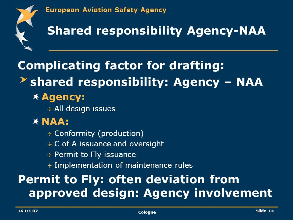 European Aviation Safety Agency 16-03-07 Cologne Slide 14 Shared responsibility Agency-NAA Complicating factor for drafting: shared responsibility: Ag