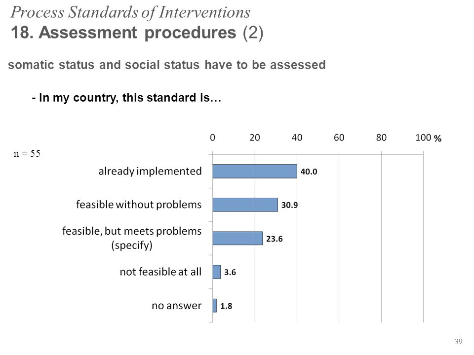 39 n = 55 39 somatic status and social status have to be assessed Process Standards of Interventions 18.