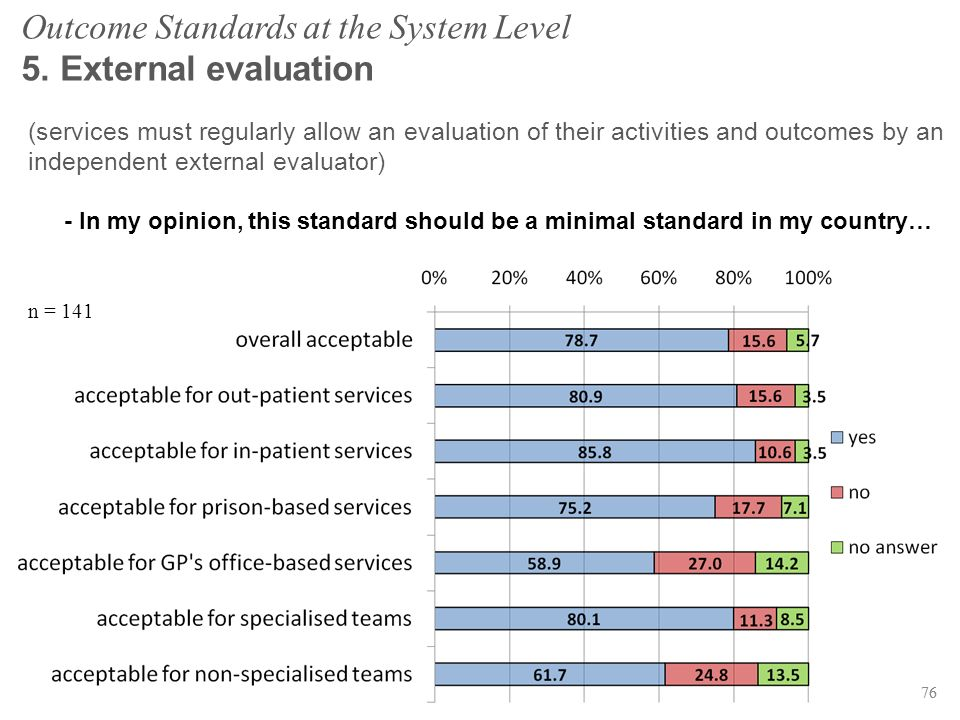 76 Outcome Standards at the System Level 5.