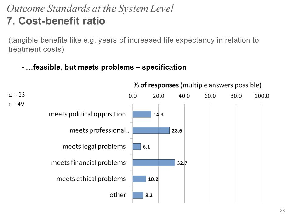 Outcome Standards at the System Level 7. Cost-benefit ratio (tangible benefits like e.g.
