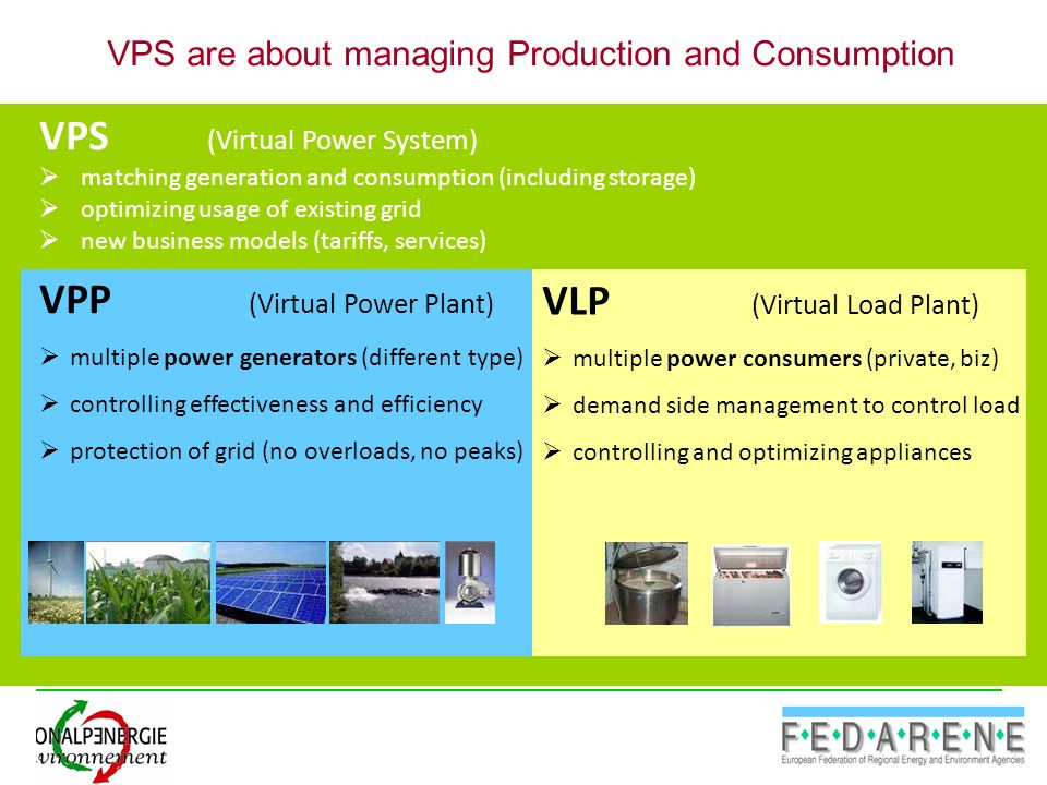 PRODUCTION CONSUMPTION VPP (Virtual Power Plant) multiple power generators (different type) controlling effectiveness and efficiency protection of grid (no overloads, no peaks) VLP (Virtual Load Plant) multiple power consumers (private, biz) demand side management to control load controlling and optimizing appliances VPS (Virtual Power System) matching generation and consumption (including storage) optimizing usage of existing grid new business models (tariffs, services) VPS are about managing Production and Consumption