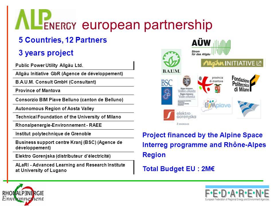 Project financed by the Alpine Space Interreg programme and Rhône-Alpes Region Total Budget EU : 2M Public Power Utility Allgäu Ltd. Allgäu Initiative