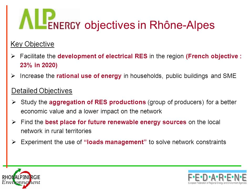 Key Objective Facilitate the development of electrical RES in the region (French objective : 23% in 2020) Increase the rational use of energy in households, public buildings and SME Detailed Objectives Study the aggregation of RES productions (group of producers) for a better economic value and a lower impact on the network Find the best place for future renewable energy sources on the local network in rural territories Experiment the use of loads management to solve network constraints objectives in Rhône-Alpes