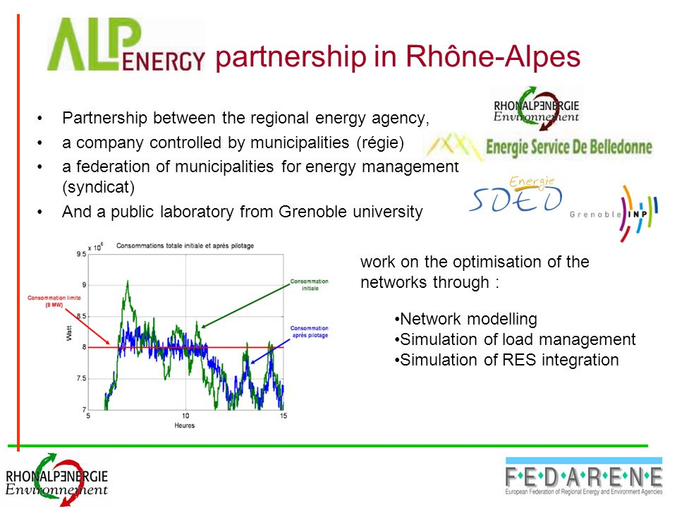Partnership between the regional energy agency, a company controlled by municipalities (régie) a federation of municipalities for energy management (s