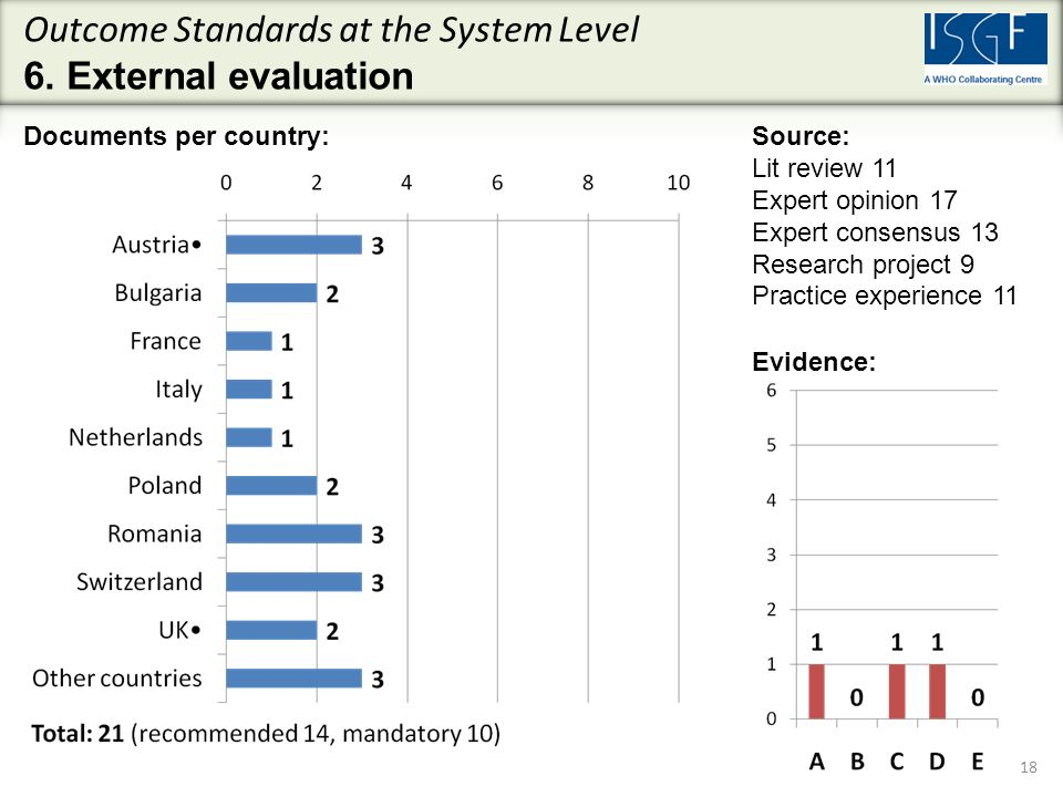 Outcome Standards at the System Level 6.