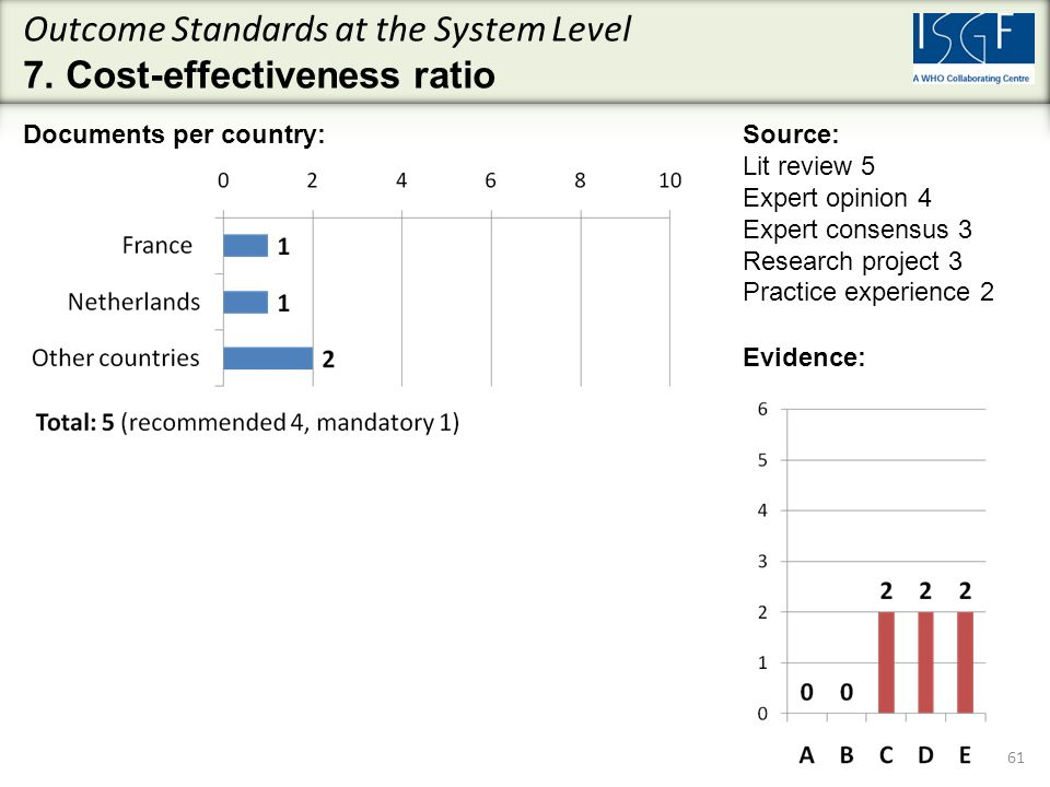 Evidence: 61 Documents per country: Outcome Standards at the System Level 7.