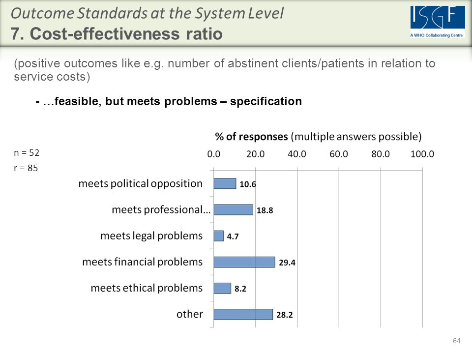 64 Outcome Standards at the System Level 7. Cost-effectiveness ratio (positive outcomes like e.g.