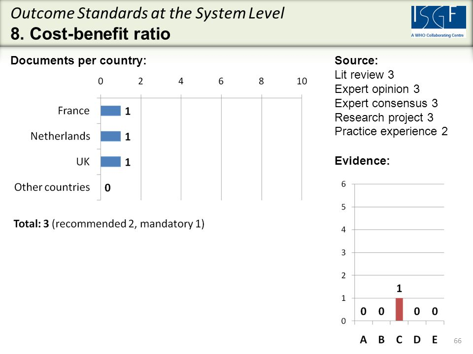 Evidence: 66 Documents per country: Outcome Standards at the System Level 8.