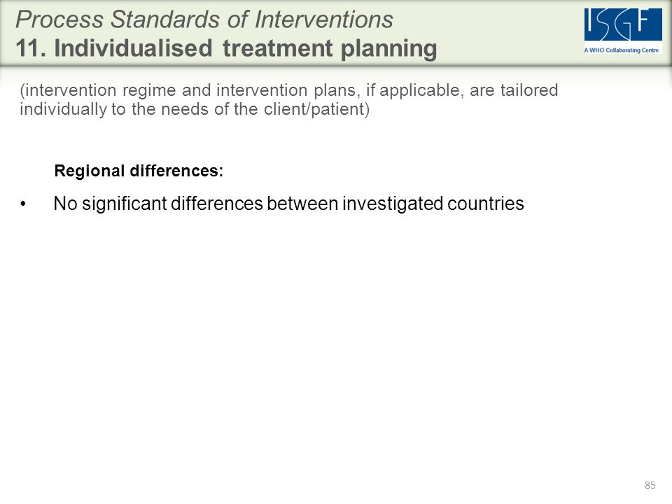 85 Process Standards of Interventions 11.