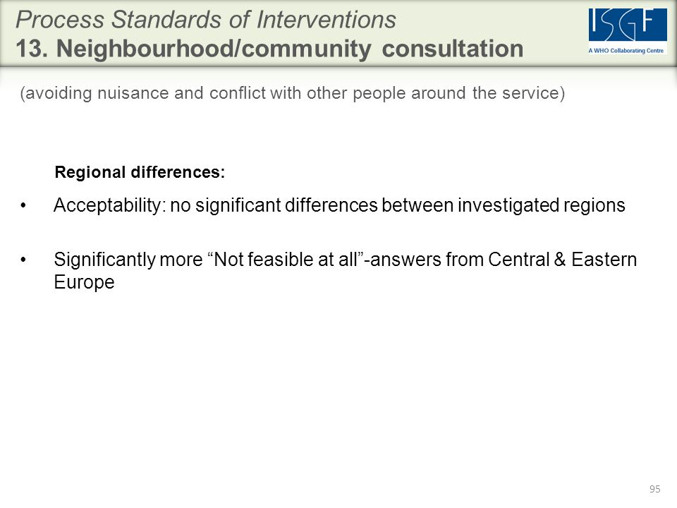 Process Standards of Interventions 13.