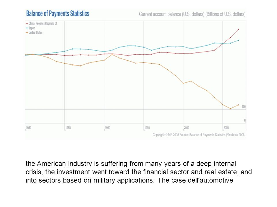 the American industry is suffering from many years of a deep internal crisis, the investment went toward the financial sector and real estate, and int