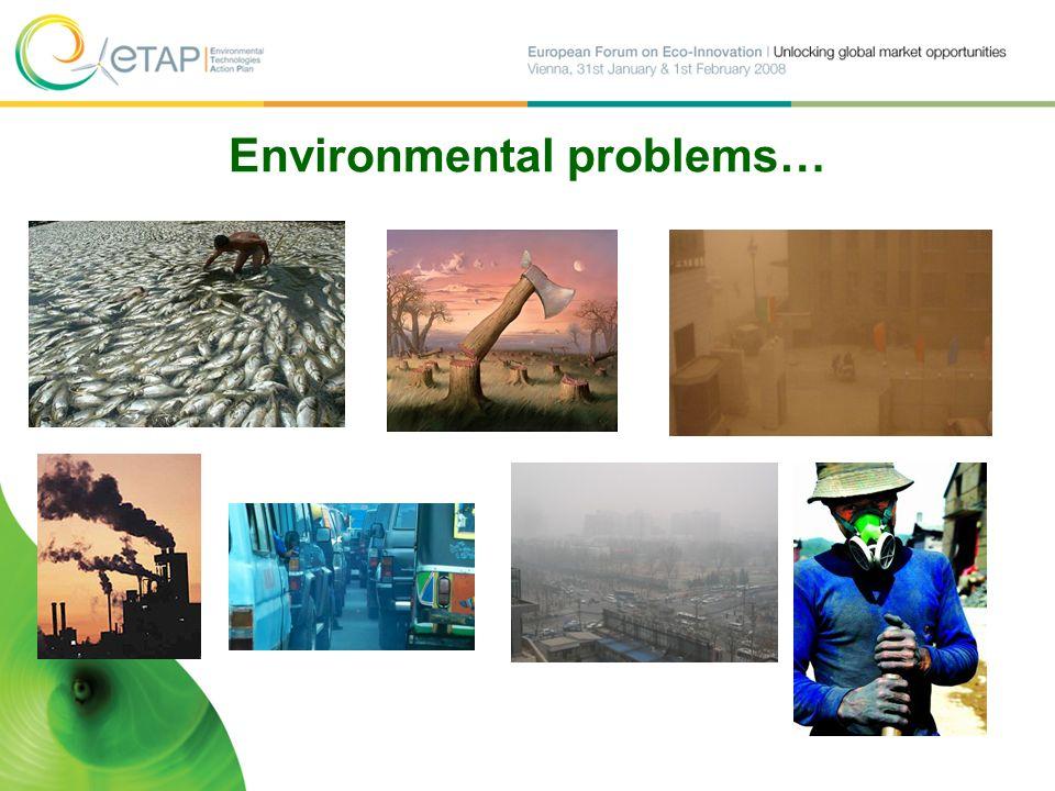 Energy consumption Pollution Economic growth