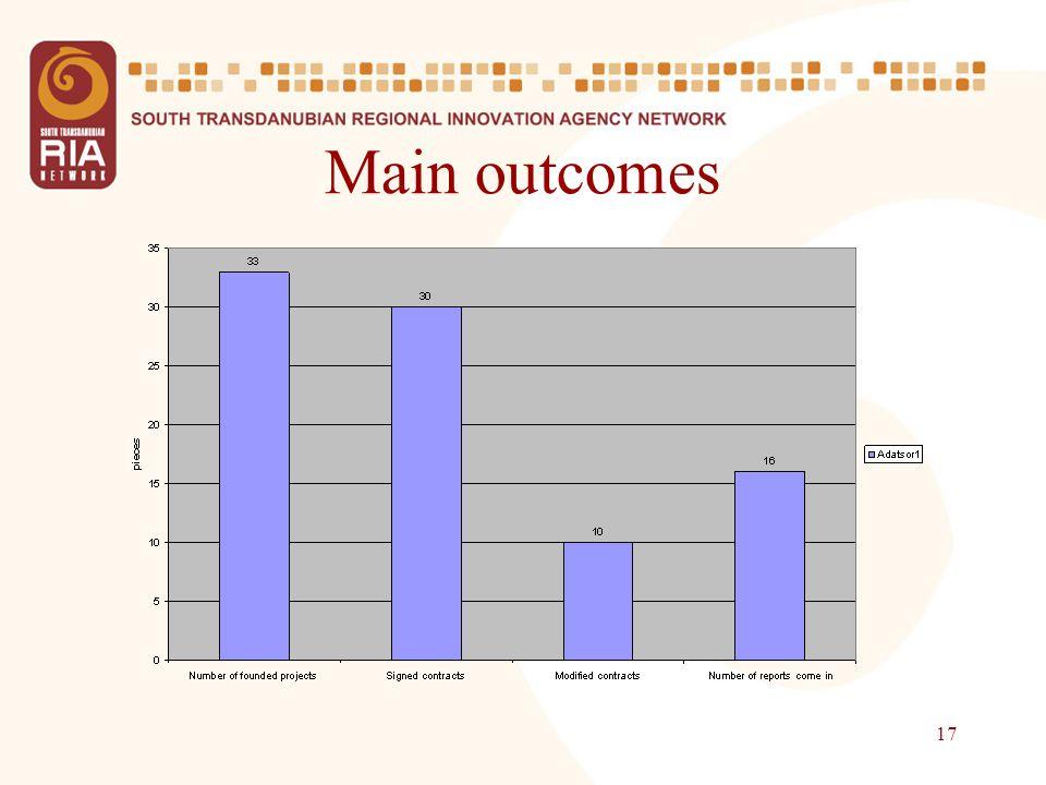 17 Main outcomes