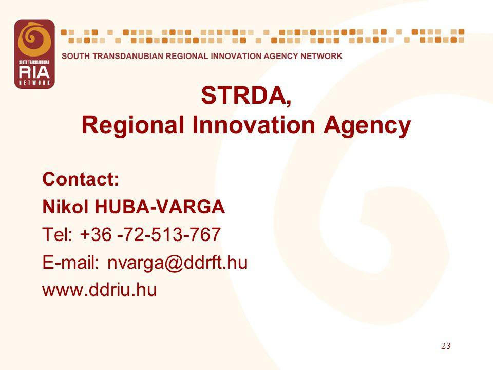23 STRDA, Regional Innovation Agency Contact: Nikol HUBA-VARGA Tel: +36 -72-513-767 E-mail: nvarga@ddrft.hu www.ddriu.hu