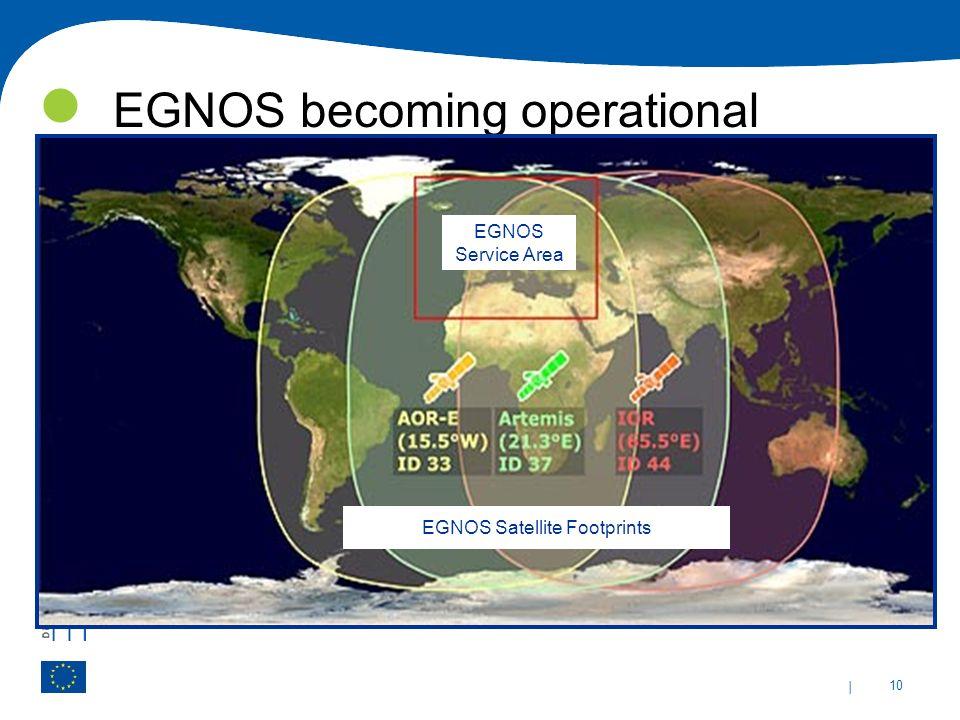 | 10 EGNOS becoming operational EGNOS Satellite Footprints EGNOS Service Area