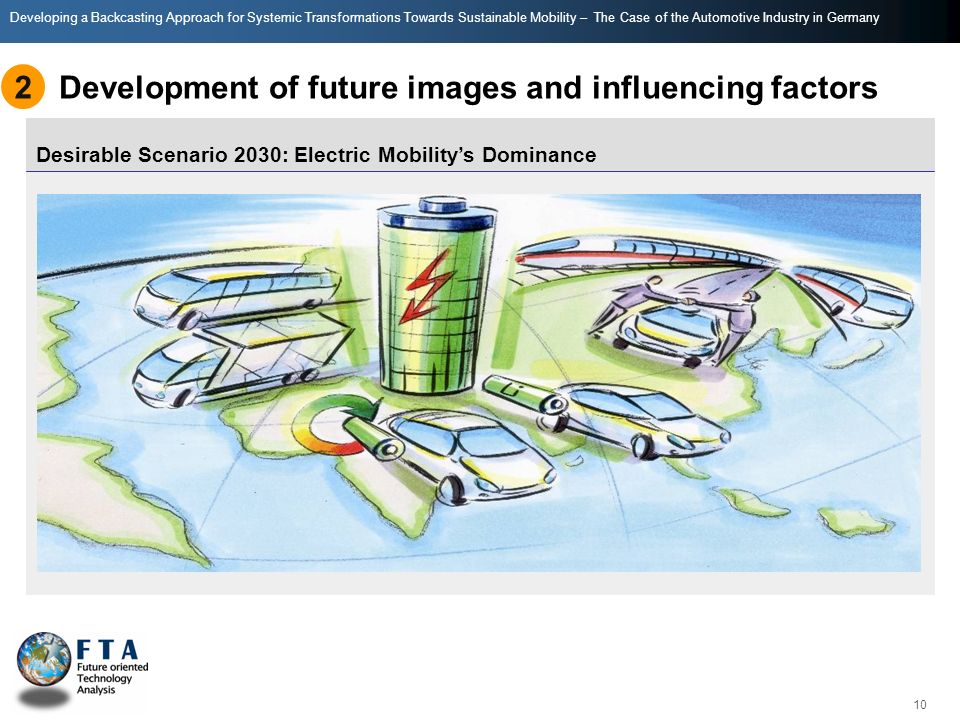 Developing a Backcasting Approach for Systemic Transformations Towards Sustainable Mobility – The Case of the Automotive Industry in Germany Development of future images and influencing factors 2 Desirable Scenario 2030: Electric Mobilitys Dominance 10