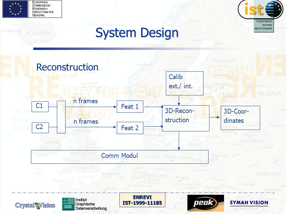 ENREVIIST-1999-11185 System Design Reconstruction C1 C2 n frames Calib ext./ int.