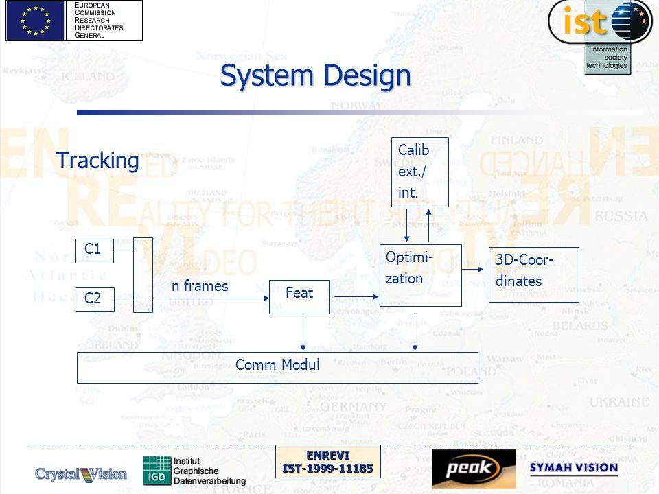 ENREVIIST-1999-11185 System Design Tracking C1 C2 n frames Optimi- zation Comm Modul 3D-Coor- dinates Calib ext./ int.