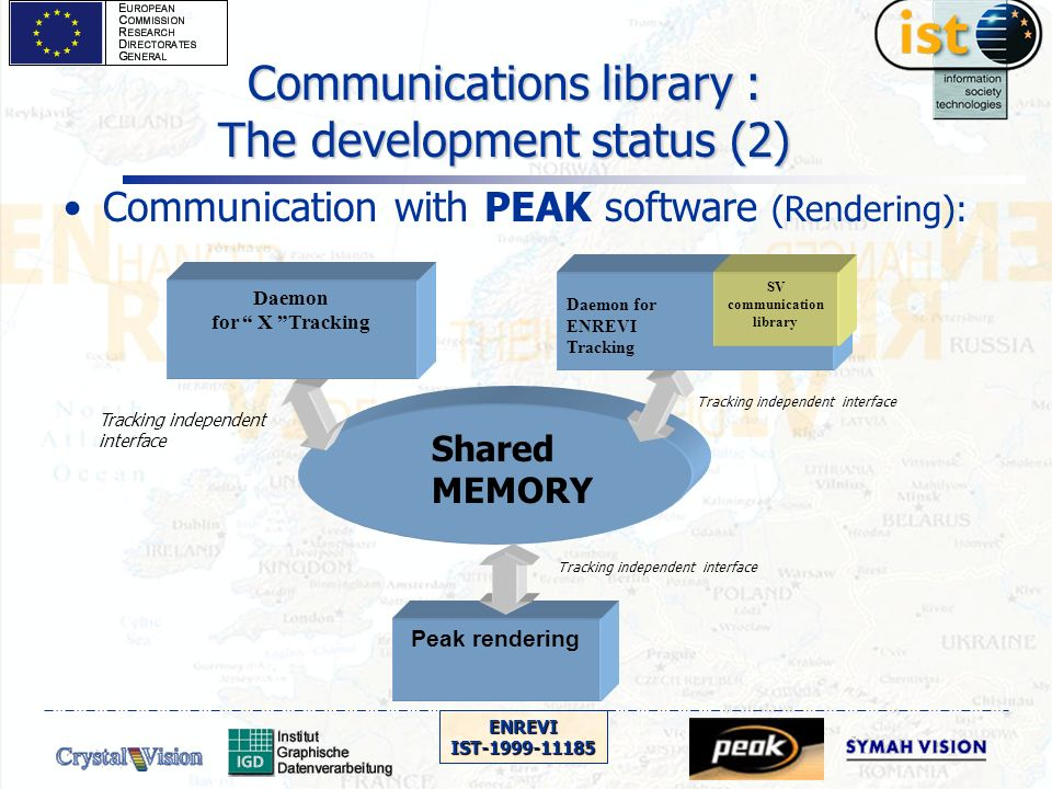 ENREVIIST-1999-11185 Communications library : The development status (2) Communication with PEAK software (Rendering): Shared MEMORY Peak rendering Tracking independent interface Daemon for X Tracking Tracking independent interface SV communication library Daemon for ENREVI Tracking