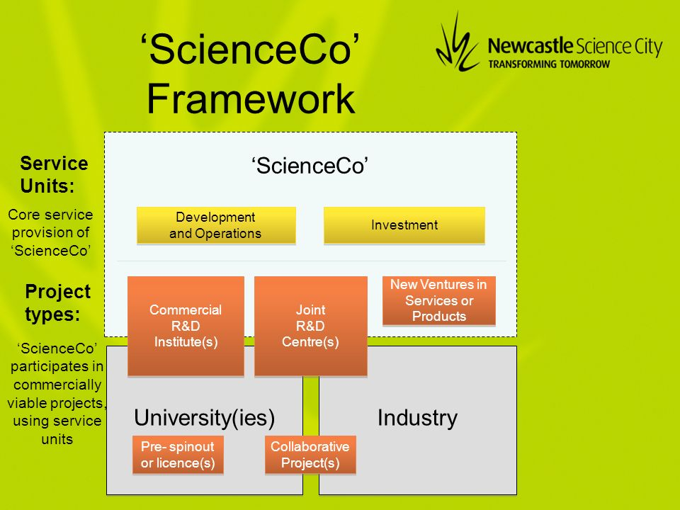 ScienceCo Framework Development and Operations Development and Operations University(ies) Industry Commercial R&D Institute(s) Commercial R&D Institute(s) Joint R&D Centre(s) Joint R&D Centre(s) Collaborative Project(s) Collaborative Project(s) Pre- spinout or licence(s) New Ventures in Services or Products ScienceCo Investment Service Units: Project types: ScienceCo participates in commercially viable projects, using service units Core service provision of ScienceCo