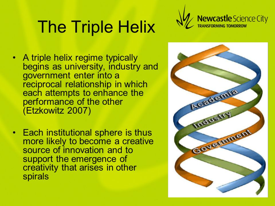 The Triple Helix A triple helix regime typically begins as university, industry and government enter into a reciprocal relationship in which each attempts to enhance the performance of the other (Etzkowitz 2007) Each institutional sphere is thus more likely to become a creative source of innovation and to support the emergence of creativity that arises in other spirals