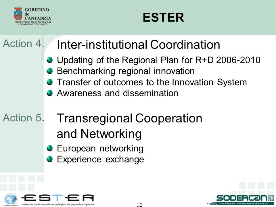 12 ESTER Inter-institutional Coordination Updating of the Regional Plan for R+D 2006-2010 Benchmarking regional innovation Transfer of outcomes to the Innovation System Awareness and dissemination Transregional Cooperation and Networking European networking Experience exchange Action 4.
