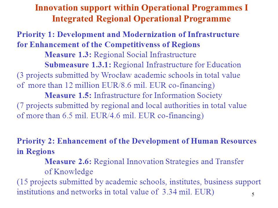 5 Innovation support within Operational Programmes I Integrated Regional Operational Programme Priority 1: Development and Modernization of Infrastruc