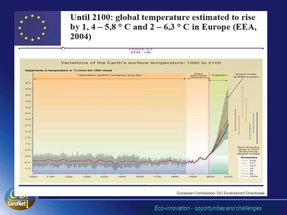 Stabilization Wedges: Solving the Climate problems for the Next 50 Years with Current Technologies S.