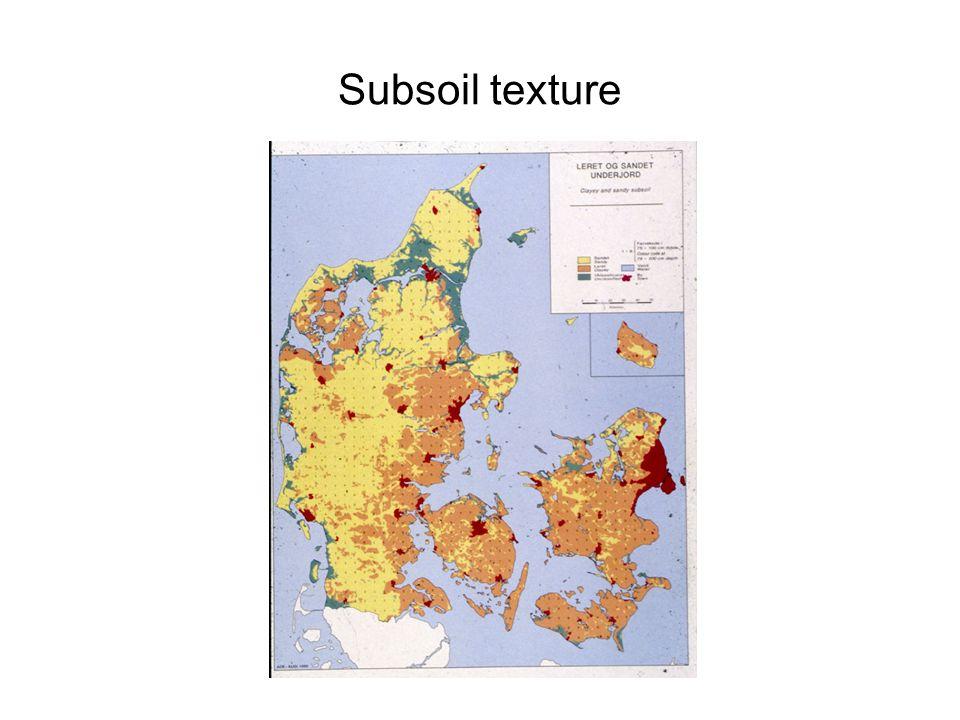 Subsoil texture