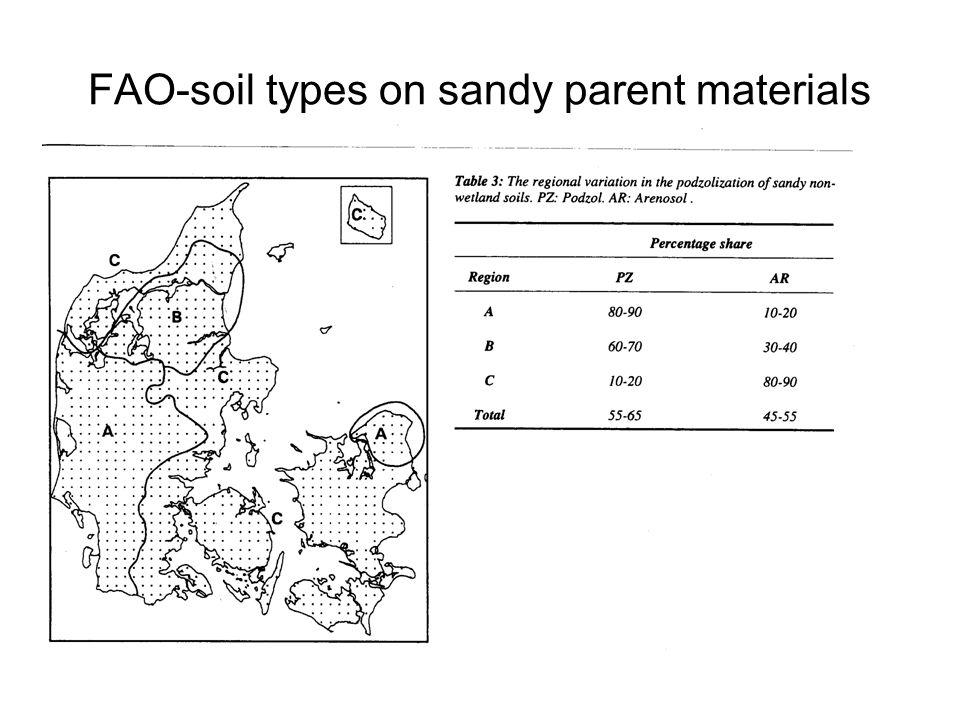FAO-soil types on sandy parent materials