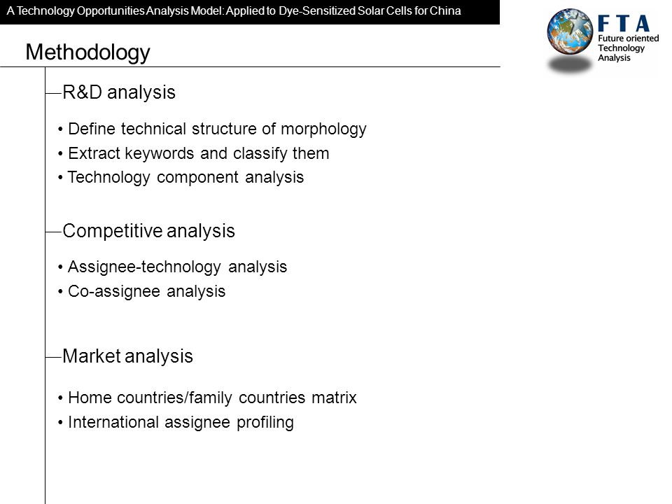 A Technology Opportunities Analysis Model: Applied to Dye-Sensitized Solar Cells for China Methodology R&D analysis Define technical structure of morphology Extract keywords and classify them Technology component analysis Competitive analysis Assignee-technology analysis Co-assignee analysis Market analysis Home countries/family countries matrix International assignee profiling