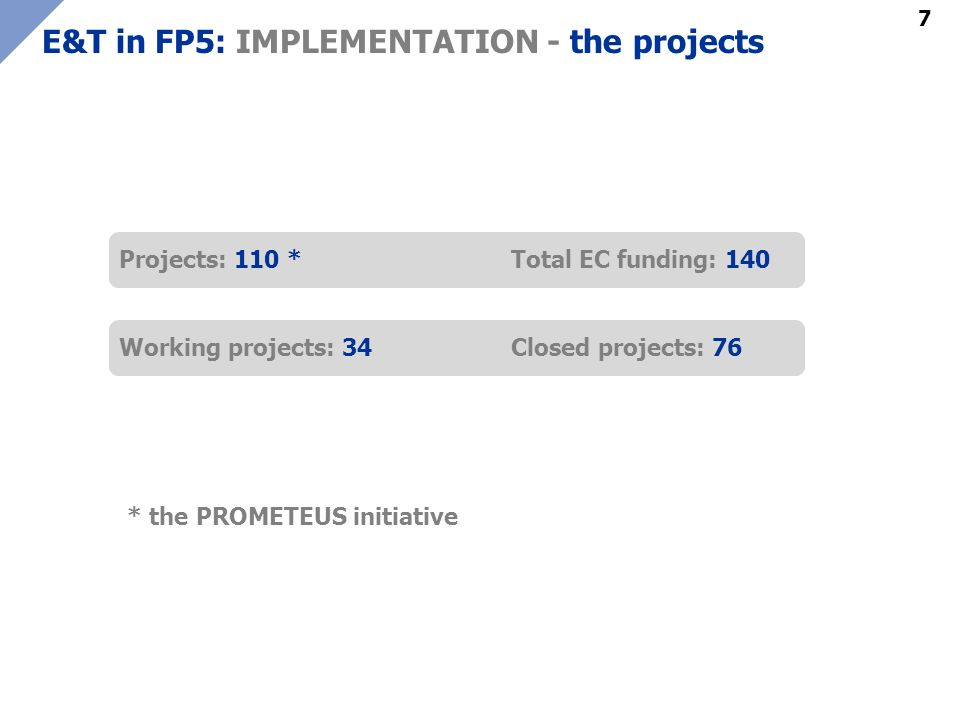 7 Projects: 110 * Working projects: 34Closed projects: 76 Total EC funding: 140 * the PROMETEUS initiative E&T in FP5: IMPLEMENTATION - the projects