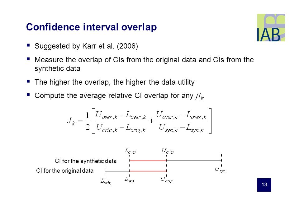 13 Confidence interval overlap Suggested by Karr et al. (2006) Measure the overlap of CIs from the original data and CIs from the synthetic data The h