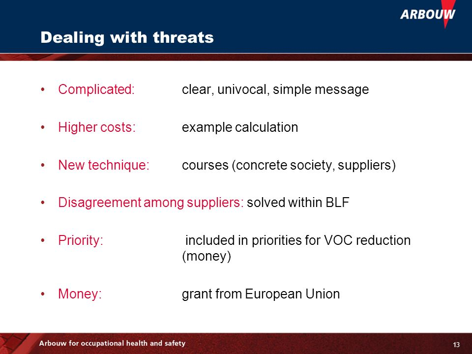 13 Dealing with threats Complicated:clear, univocal, simple message Higher costs: example calculation New technique: courses (concrete society, suppliers) Disagreement among suppliers: solved within BLF Priority: included in priorities for VOC reduction (money) Money: grant from European Union