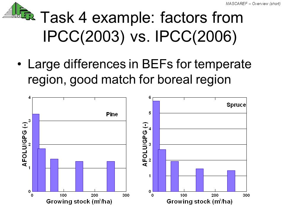 MASCAREF – Overview (short) Task 4 example: factors from IPCC(2003) vs.