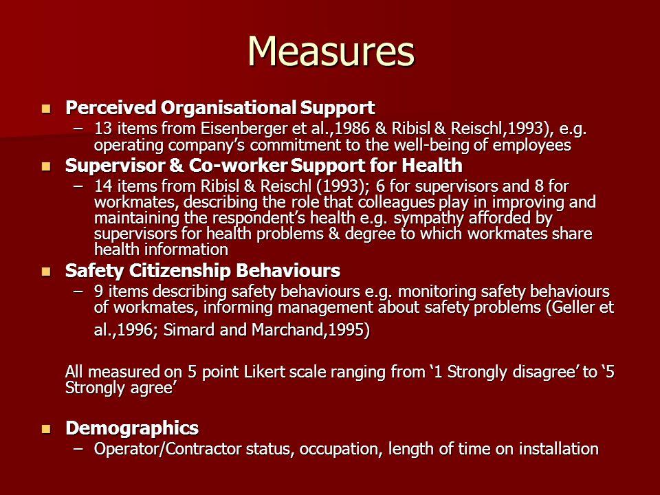 Measures Perceived Organisational Support Perceived Organisational Support –13 items from Eisenberger et al.,1986 & Ribisl & Reischl,1993), e.g. opera