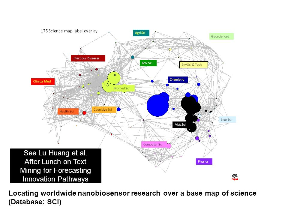 Locating worldwide nanobiosensor research over a base map of science (Database: SCI) See Lu Huang et al.