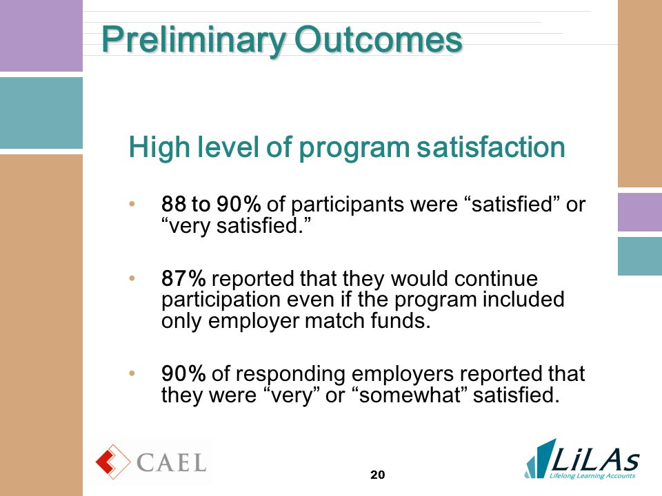 20 Preliminary Outcomes High level of program satisfaction 88 to 90% of participants were satisfied or very satisfied.