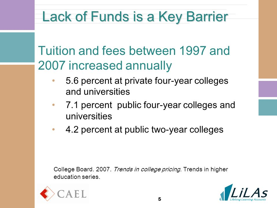 5 Lack of Funds is a Key Barrier Tuition and fees between 1997 and 2007 increased annually 5.6 percent at private four-year colleges and universities