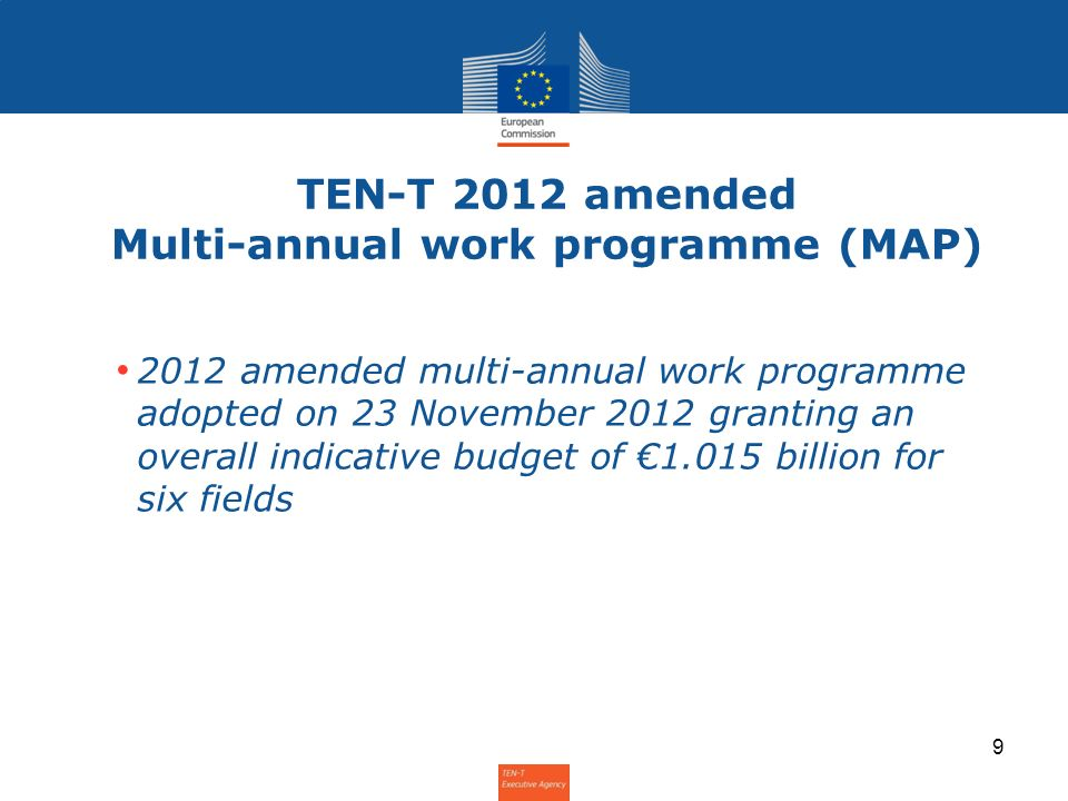 TEN-T 2012 amended Multi-annual work programme (MAP) Priority Projects call Objective: To support sections of priority projects (in the rail, road and inland waterway sectors) … EU support will: Facilitate intermodality by interconnecting the axis with other modes of transport TEN-T Info Day 2012 – 29 November 2012 10
