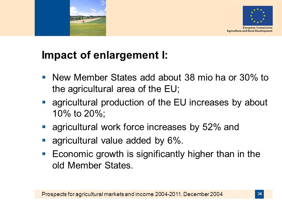 Prospects for agricultural markets and income 2004-2011, December 2004 34 Impact of enlargement I: New Member States add about 38 mio ha or 30% to the agricultural area of the EU; agricultural production of the EU increases by about 10% to 20%; agricultural work force increases by 52% and agricultural value added by 6%.