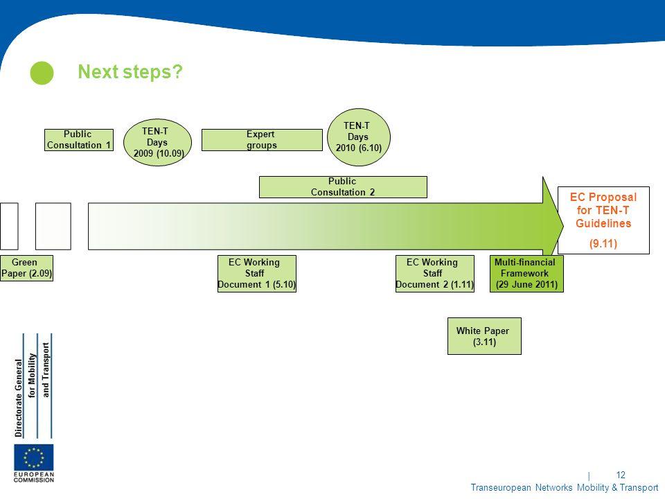 | 12 Transeuropean Networks Mobility & Transport Next steps? TEN-T Days 2009 (10.09) TEN-T Days 2010 (6.10) Public Consultation 1 Expert groups EC Wor