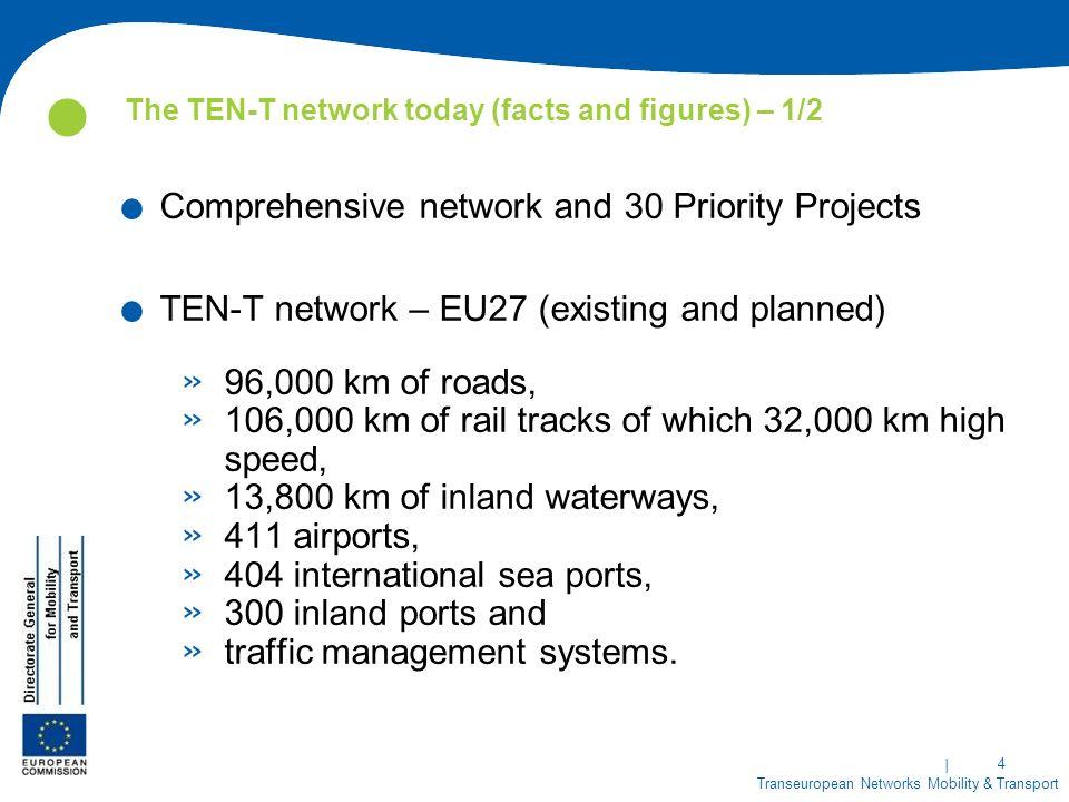 | 5 Transeuropean Networks Mobility & Transport.