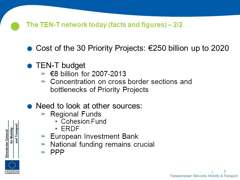 | 6 Transeuropean Networks Mobility & Transport Has the TEN-T policy been successful.
